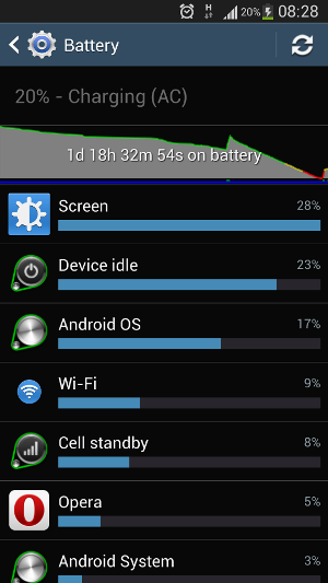 android os draining battery overnight
