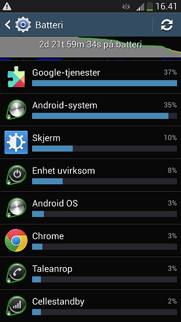 Huge problems with battery life on my new S4-battery.jpg