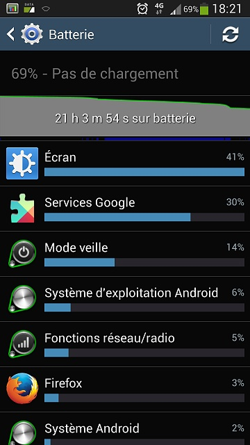 Is this battery life normal?-screenshot_2013-10-17-18-21-03.jpg