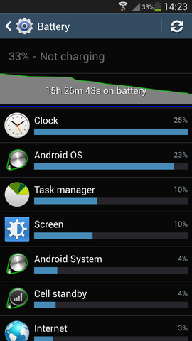 Battery drain issue-rsz_screenshot_2013-10-21-14-23-42.png