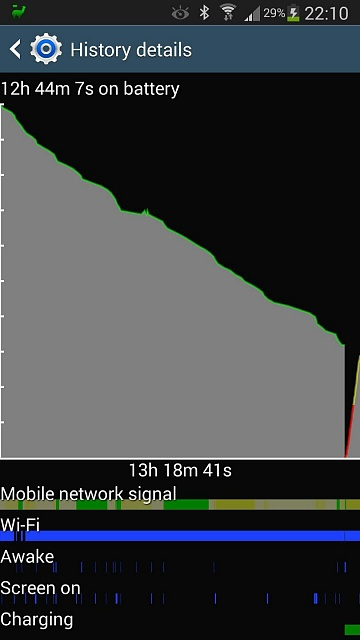 S4 battery goes from 35% to zero in minutes! Why?-s4_battery_issue.jpg