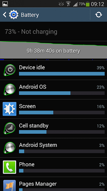"""S4 Battery drain by """"Android OS"""" dropping 40% over night-s4-battery-screen.png"""