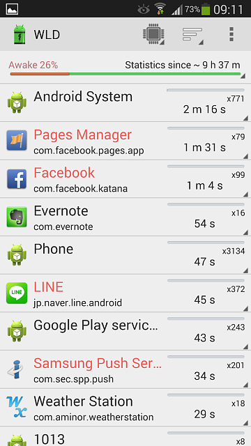 """S4 Battery drain by """"Android OS"""" dropping 40% over night-wld-cpu.png"""