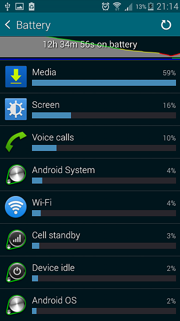 Why is my Samsung Galaxy S5 mini battery draining so fast?!-screenshot_2014-12-19-21-14-23-1-.png