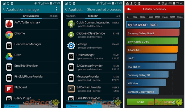 Galaxy S5 is slightly higher than Note 3 on AnTuTu-samsung-galaxy-s5-benchmark.png