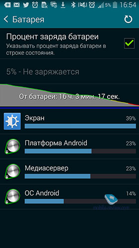 Galaxy S5 Battery Life seems IMPRESSIVE! (Up to 12 hrs)-1.jpg