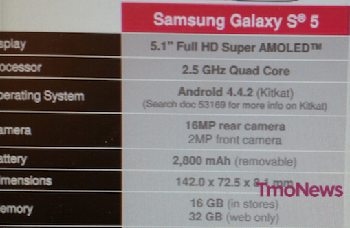 SGS5 Will there be a 32 or 64 gb?-jtwgl2w.png
