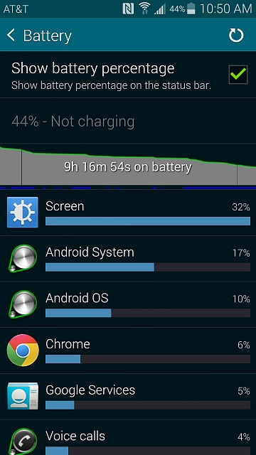 Galaxy S5: How's everyone's battery life so far?-image.jpg