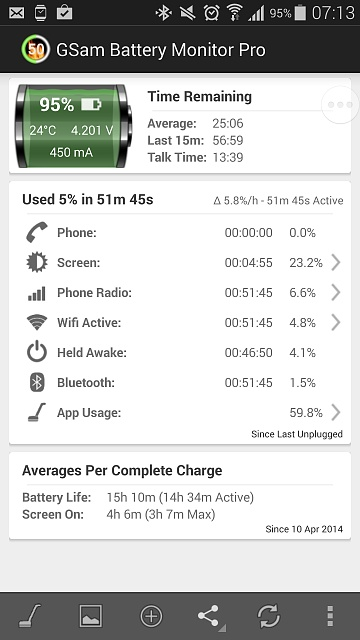 Galaxy S5 battery issues already?-screenshot_2014-04-12-07-13-25.jpg