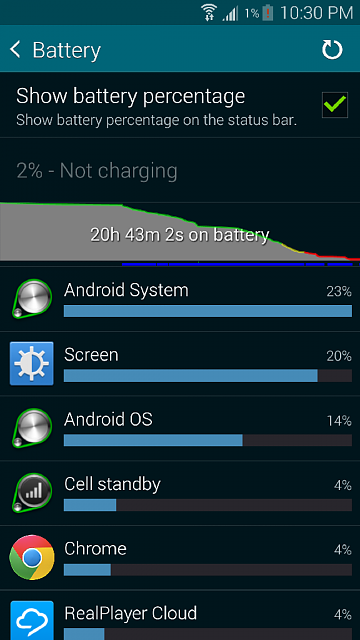 Galaxy S5: What battery life should I expect with low to moderate use?-screenshot_2014-04-17-22-30-56.png