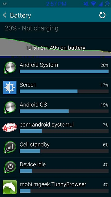 Android System tanking my battery life! Time to return?-uploadfromtaptalk1398106765139.jpg