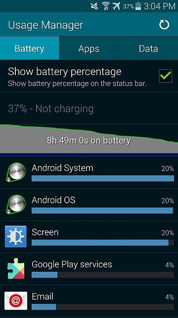 Galaxy S5 : Android System using too much battery-screenshot_2014-04-15-15-04-33.jpg