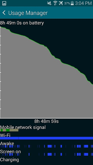 Galaxy S5 : Android System using too much battery-screenshot_2014-04-15-15-04-44.jpg