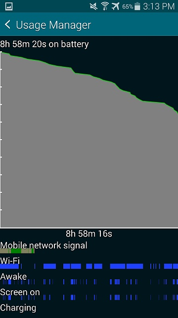 Galaxy S5 : Android System using too much battery-screenshot_2014-04-17-15-13-55.jpg