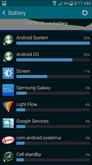 Battery life....-screenshot_2014-04-26-08-17-18.png