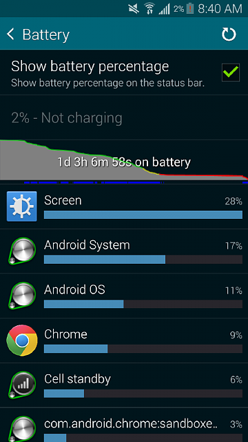 Adjustments and tricks to get the amazing Battery Life I'm getting-screenshot_2014-04-27-08-40-56.png