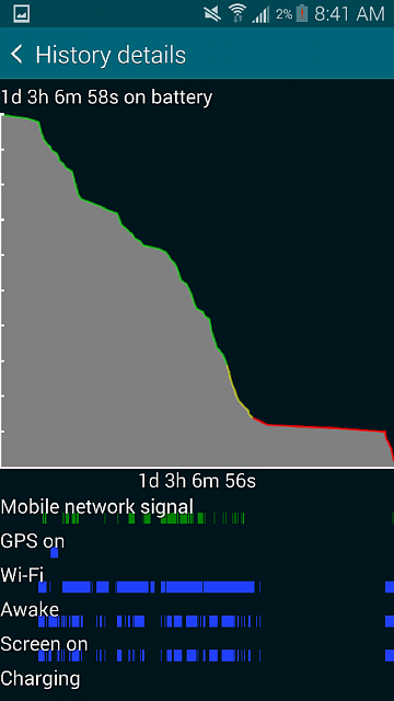 Adjustments and tricks to get the amazing Battery Life I'm getting-screenshot_2014-04-27-08-41-05.png