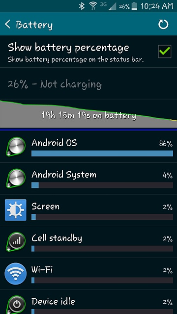 Galaxy S5 battery issues already?-screenshot_2014-04-29-10-24-03.jpg