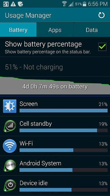 Screen shot of my Battery usage.  Typical?-battery2_2014-04-30-18-56-46.jpg