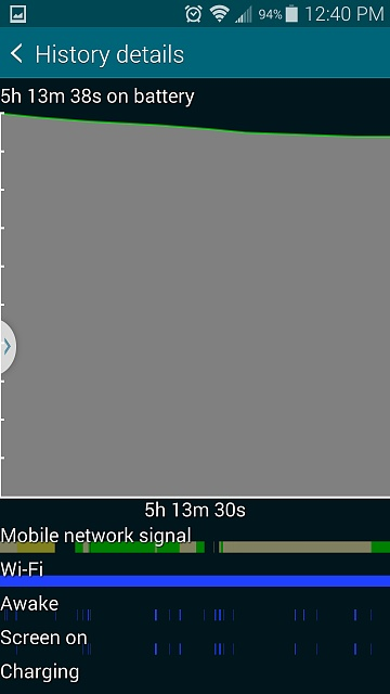 Galaxy S5 : Android System using too much battery-screenshot_2014-05-08-12-40-26.jpg