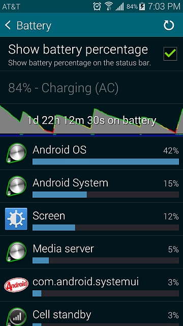 sudden battery drain after Galaxy S5 update-screenshot_2014-05-15-19-03-29.jpg