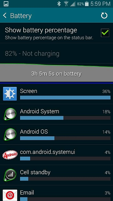 How's this battery usage look-screenshot_2014-05-17-17-59-57.jpg
