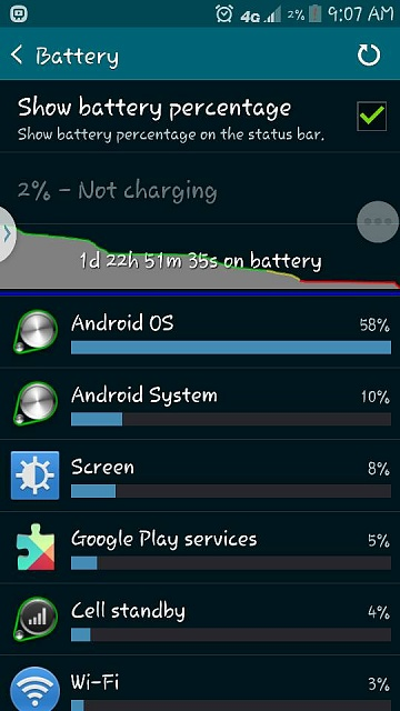 How's this battery usage look-screenshot_2014-05-16-09-07-41.jpg