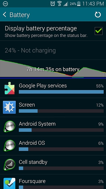 How's this battery usage look-screenshot_2014-05-17-23-43-37.jpg