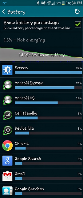 Galaxy S5: How's everyone's battery life so far?-battery.jpg