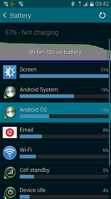 battery draining issues-screenshot_2014-05-31-09-42-55.jpg