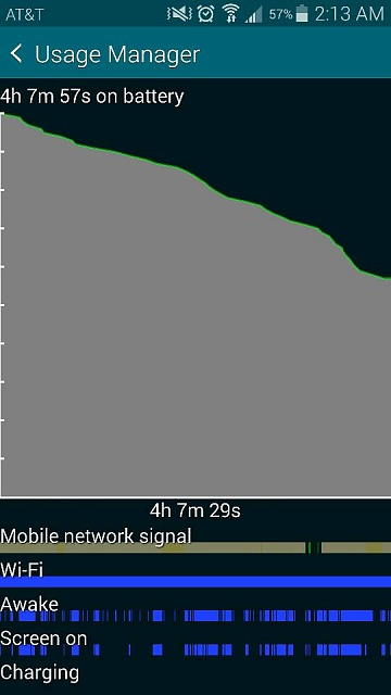 Galaxy S5: Battery Life is Getting Bad?-screenshot_2014-06-02-02-13-49 ...