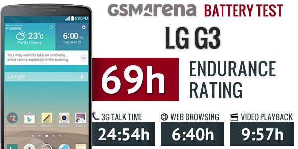 G3 is battery champ, beating even the S5-battest.jpg