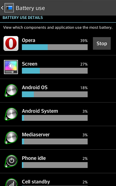 G3 is battery champ, beating even the S5-screenshot_2014-05-10-23-15-20.png