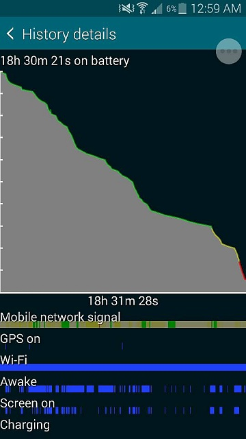 Battery wifi issues-1403219828296.jpg