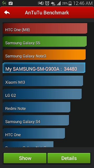 Post Your AnTuTu Benchmark Score! - Android Forums at