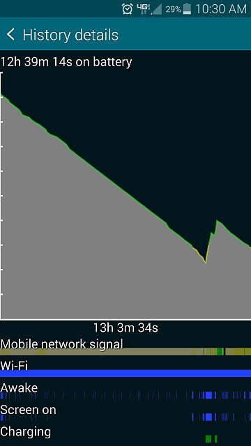 Galaxy S5 : Android System using too much battery-screenshot_2014-06-24-10-30-50.jpg