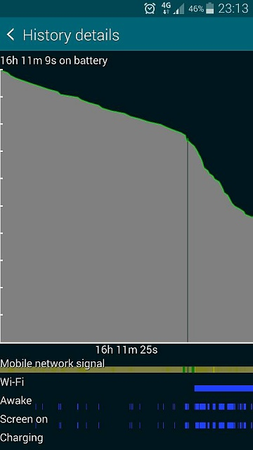Galaxy S5 : Android System using too much battery-screenshot_2014-06-30-23-13-02.jpg