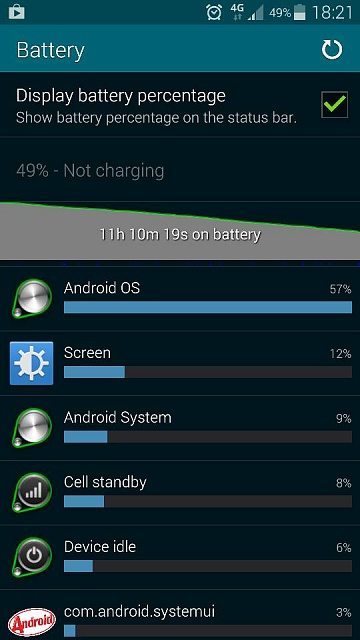 Galaxy S5 : Android System using too much battery-screenshot_2014-07-01-18-21-54.jpg