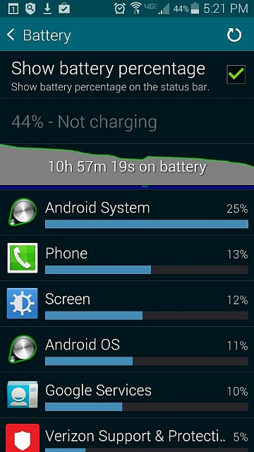 Galaxy S5 : Android System using too much battery-screenshot_2014-07-01-17-21-15.jpg