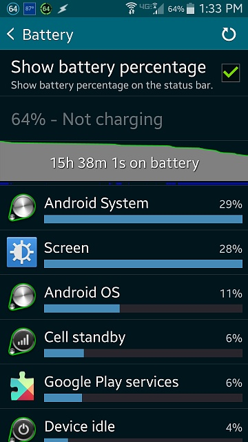 Is ultra power saving mode as good as advertised?-all-day-65-.jpg