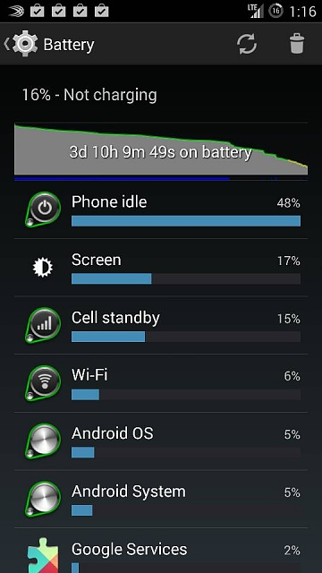 Galaxy S5 : Android System using too much battery-541.jpg