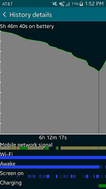 Battery life just took a nose dive-screenshot_2014-07-09-13-52-38.jpg