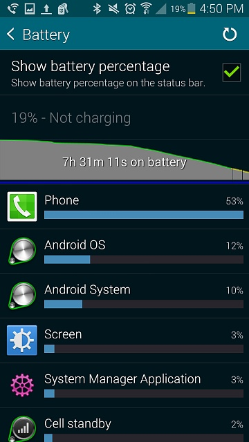 """Phone"" app draining battery-battery2.jpg"