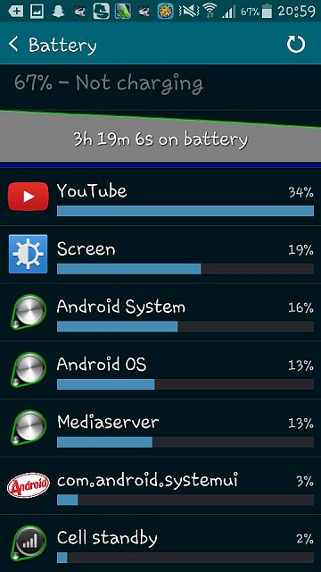 Battery life not impressive-screenshot_2014-07-12-20-59-17.jpg