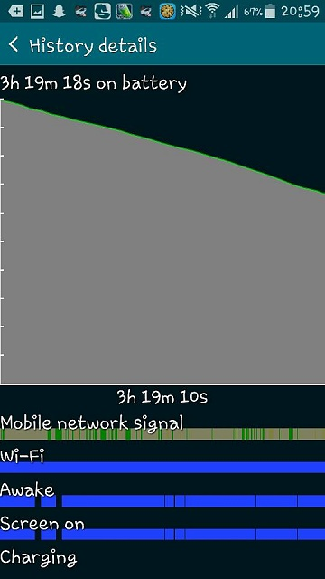 Battery life not impressive-screenshot_2014-07-12-20-59-27.jpg