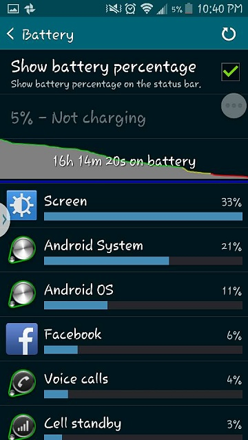 Galaxy S5: How's everyone's battery life so far?-1405510289704.jpg