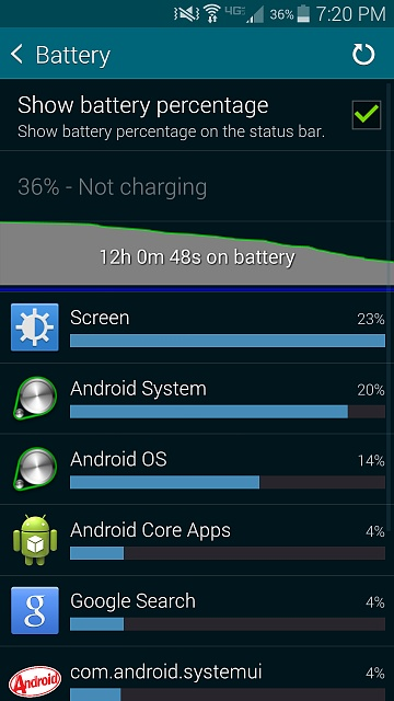 Mission to Improve S5 Battery Life-screenshot_2014-07-24-19-20-01.jpg