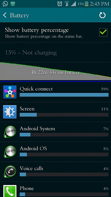 Samsung Quick Connect quickly discharging my battery-uploadfromtaptalk1406577147407.jpg