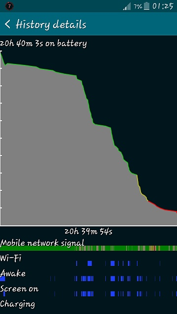 Galaxy s5 Battery Drain-screenshot_2014-08-03-01-25-08.jpg