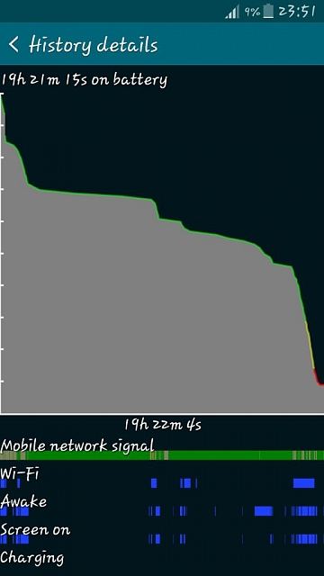 Galaxy s5 Battery Drain-screenshot_2014-08-03-23-51-40.jpg